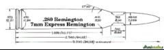 Cerco bossoli 280 Rem. / 7mm Express Remington